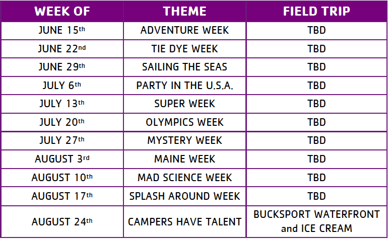 weekly themes and field trips